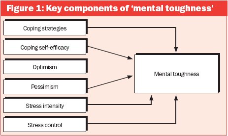 Improving mental agility image 3